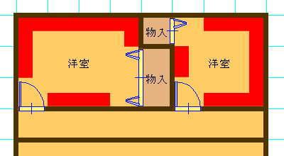 一般的な物入れの間取りの場合の家具が配置できる場所