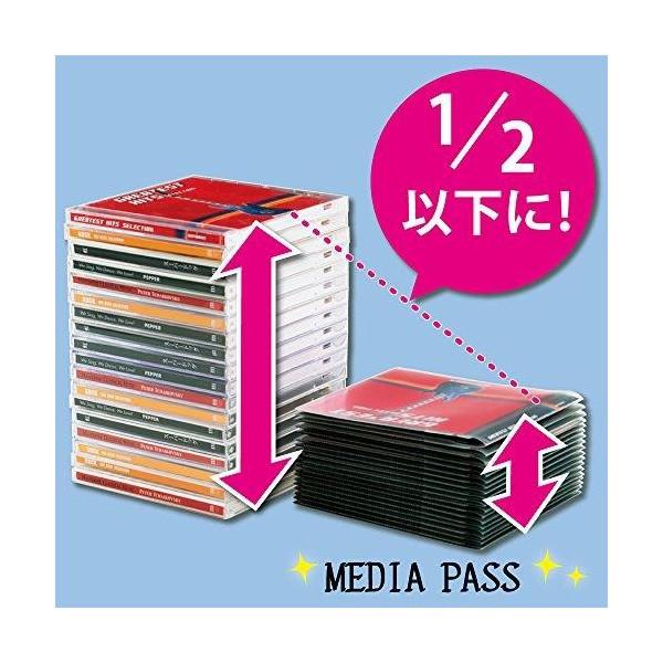 CDやDVDを1/2以下に圧縮