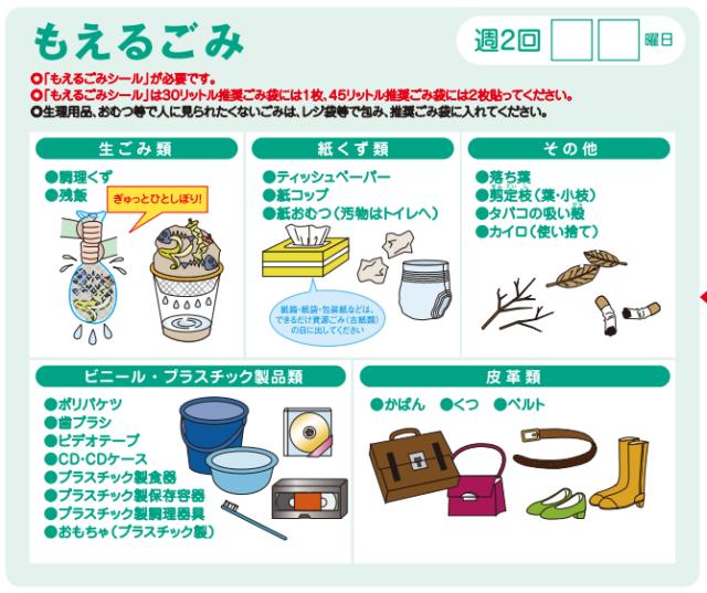 大阪府河内長野市「家庭用ゴミと資源の分け方・出し方」