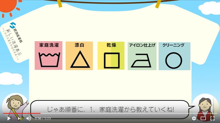 新しい洗濯表示は基本的に5つに分類できる