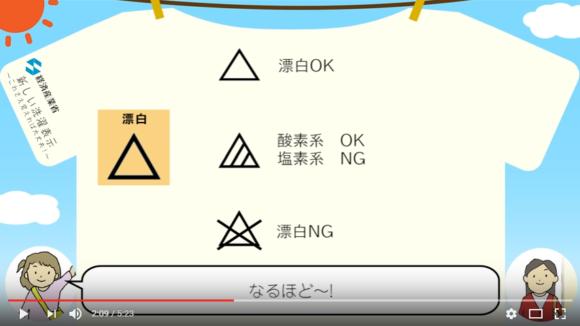 △に斜線は酸素系OK塩素系NG