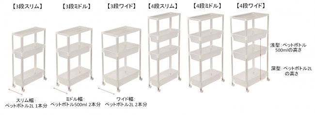 DCMオリジナル・すき間ワゴン