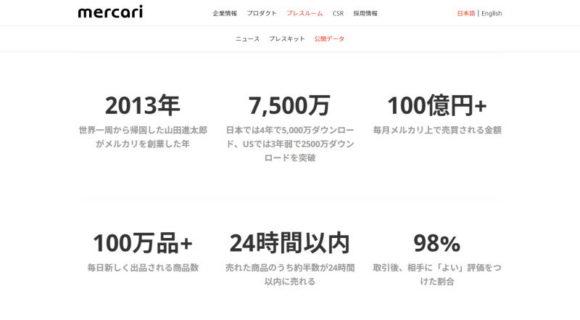 メルカリ公開データ スクリーンショット