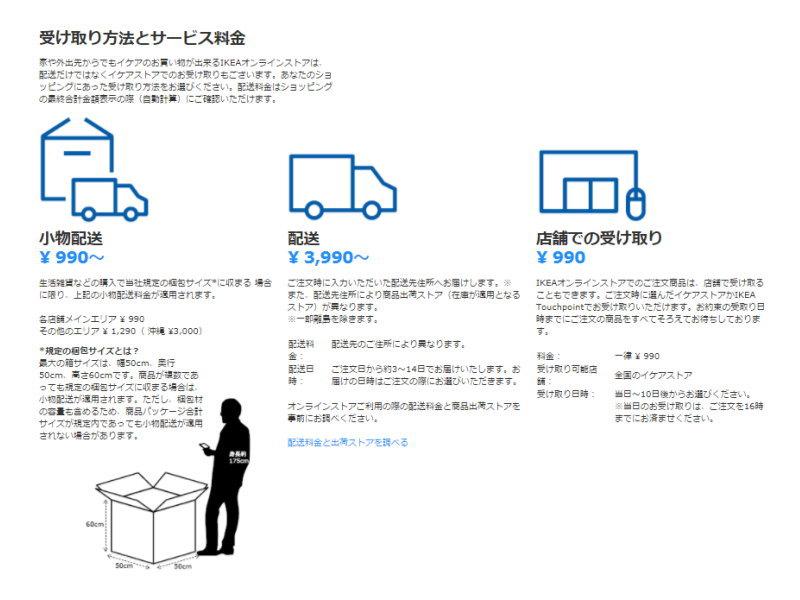 IKEA配送料金・スクリーンショット