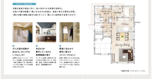中央住宅「理想の家」レシピ4