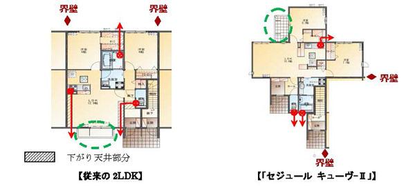 (左)一般的な賃貸住宅、(右)「セジュール キューヴ-Ⅱ」